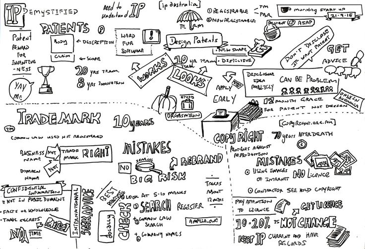 Ip demystified ip basics for startups claire ramsay
