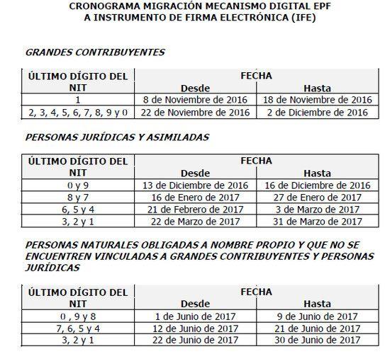 firma electronica dian - consultorcontable.com Contabilidad - Impuestos - Aplicativos-NIIF