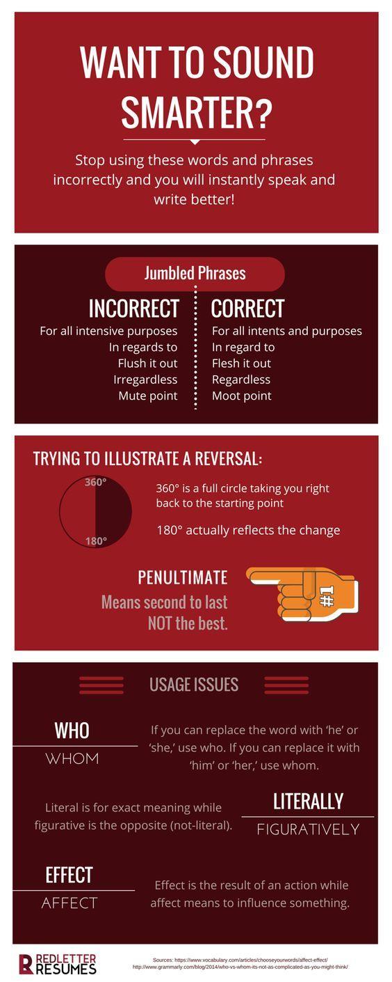 infographic Want to Sound Smarter Image Description