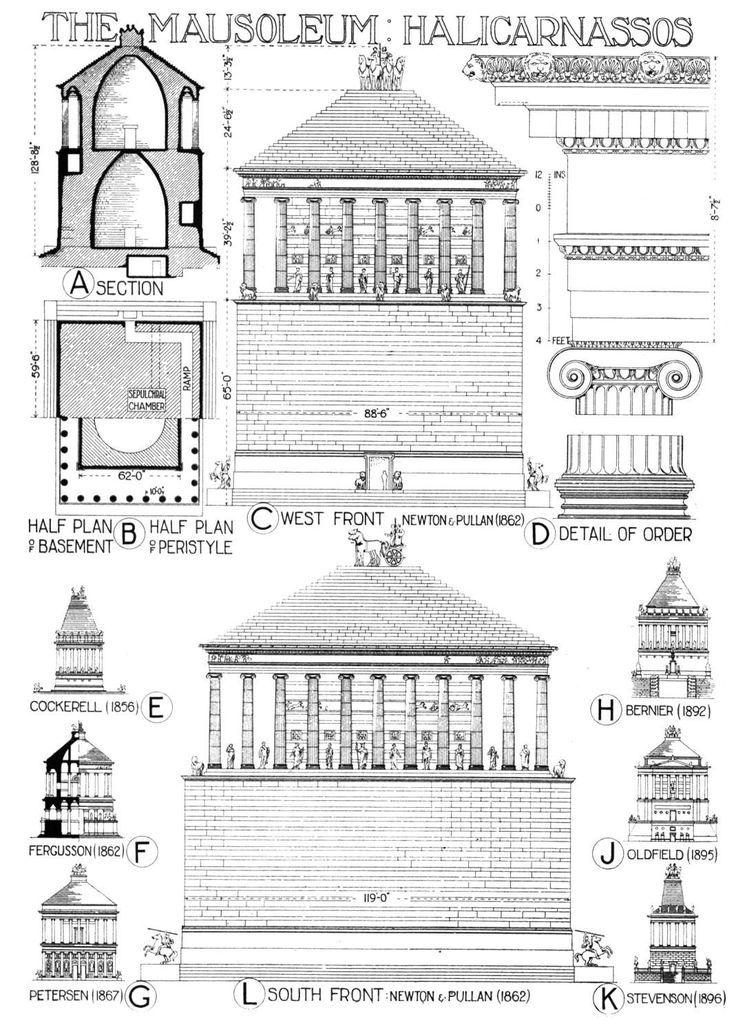 A diagram of the Mausoleum of Halicarnassus  c7fa03e4a8