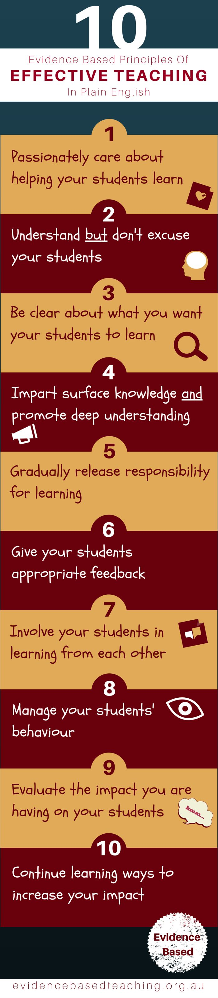 twelve principles of effective teaching and In some of my recent research activities, i ran across a summary of research on  what makes teaching effective not all teaching is created equal.