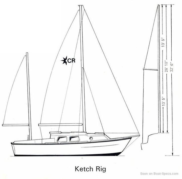 Westerly Centaur sloop specifications and details on Boat-Specs.com