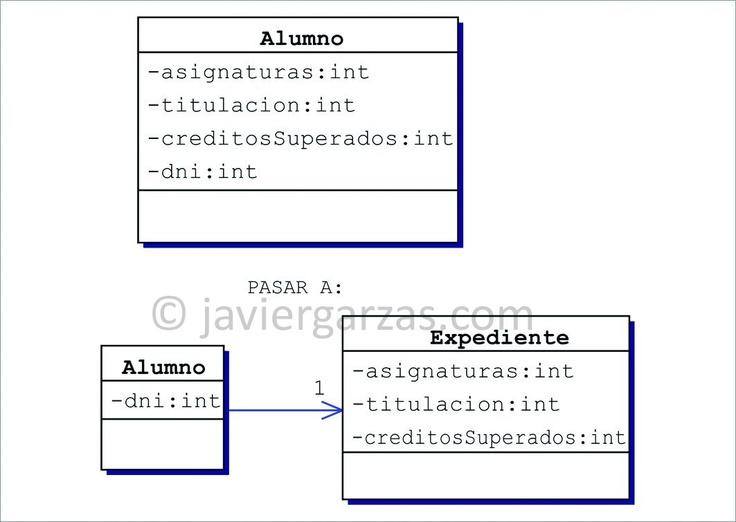 Qué es UML y por qué es tan sumamente importante (seas informático o no) saber interpretar diagramas UML