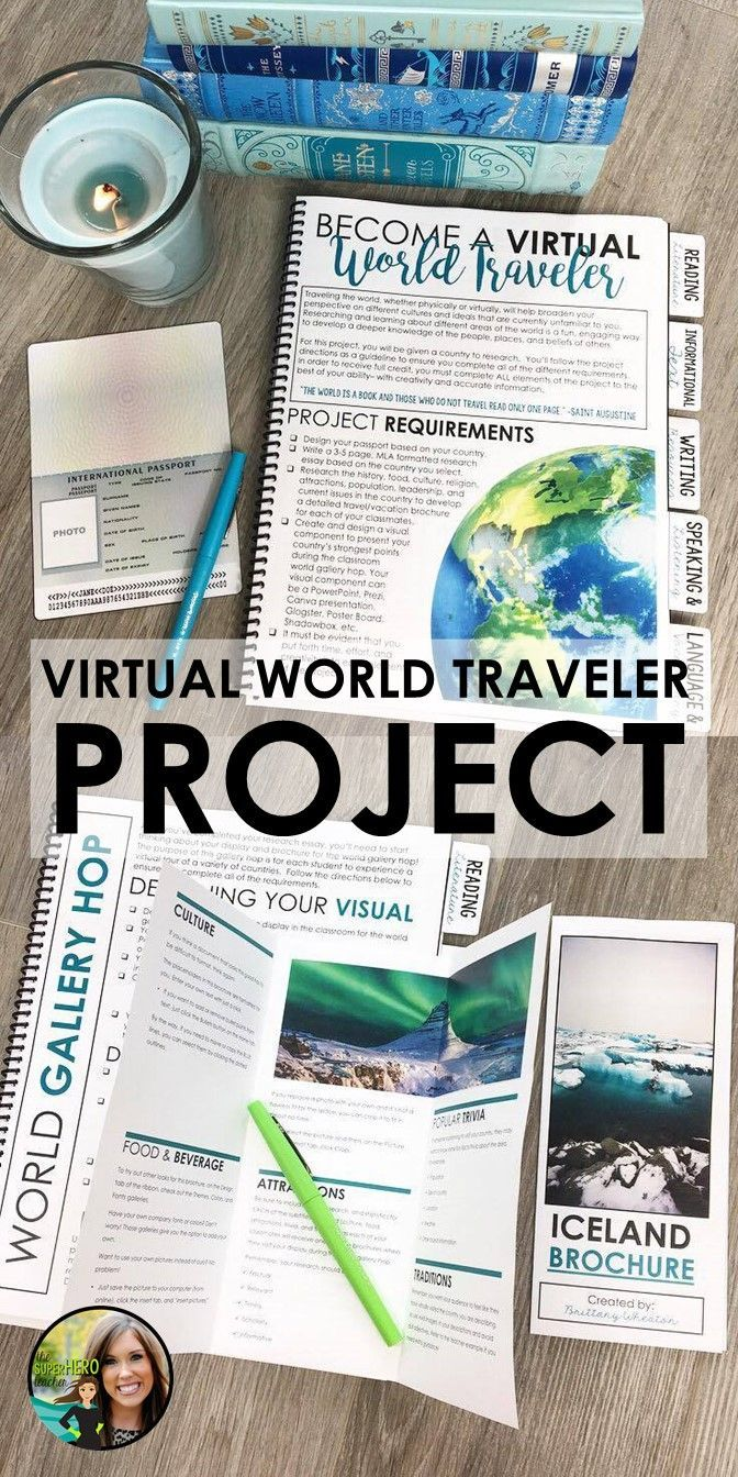 This virtual world traveler research project is designed to familiarize students with new countries while strengthening their reading, writing, and research skills   Research essay   High school English   Middle school English