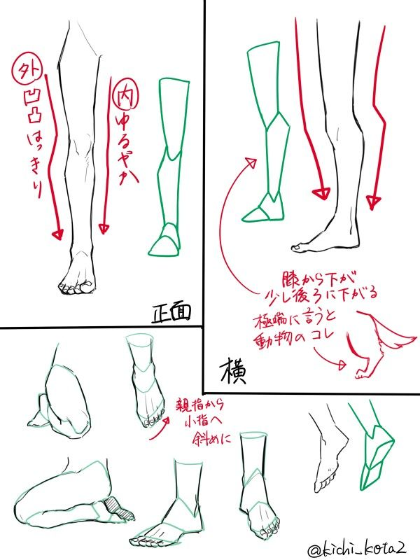 how to draw legs and shoes