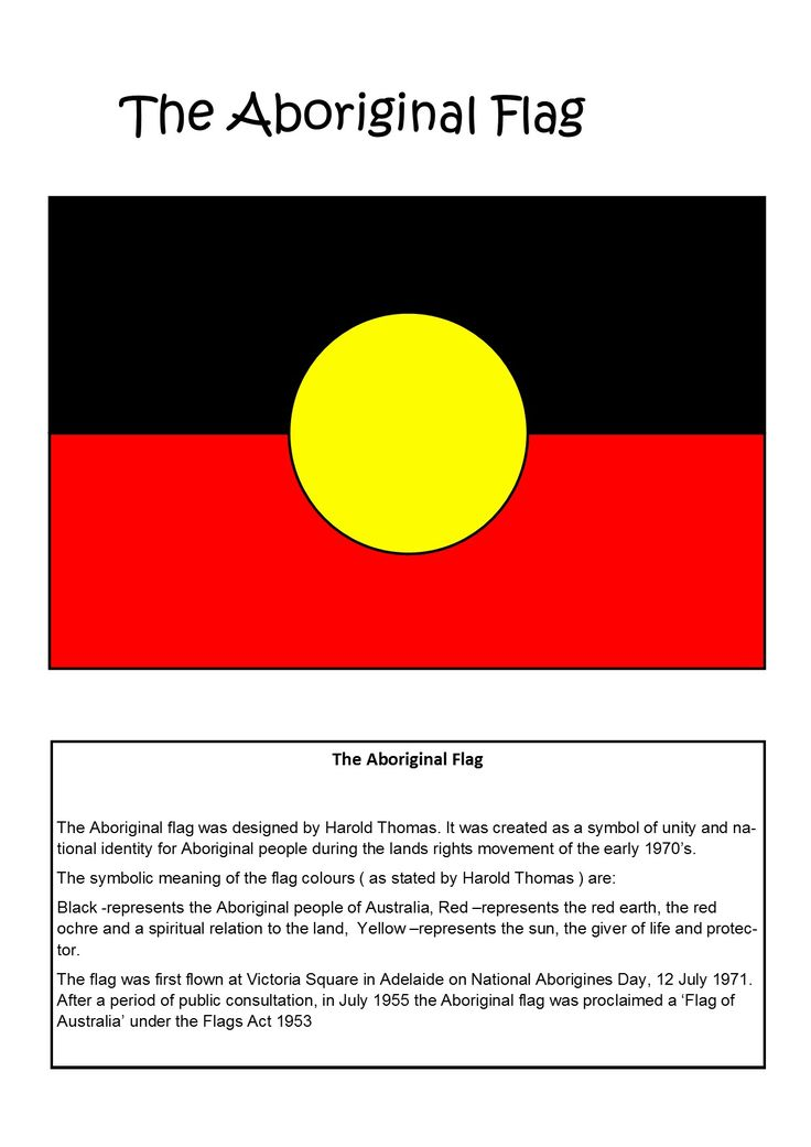 Australian Aboriginal Flag teaching resource.