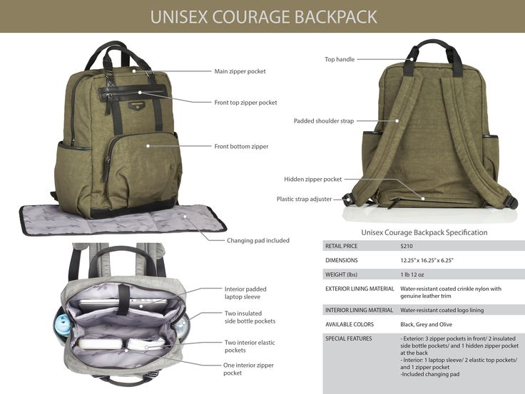 1000 ideas about backpack diaper bags on pinterest lily jade diaper bags and diapers. Black Bedroom Furniture Sets. Home Design Ideas