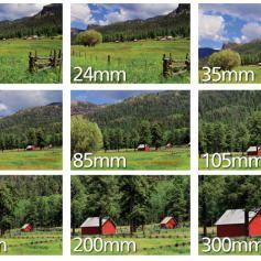 Bokeh for Beginners | Achieving Bokeh in Photographs | Bokeh Effect Tips & Tricks from Nikon from Nikon