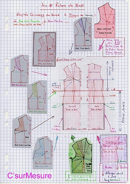 robe de base > C'sur mesure