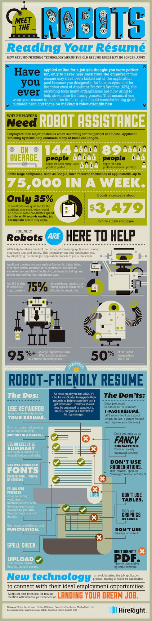 Ats Resume Template%0A Meet the Robots Reading Your Resume  applicant tracking systems  how to format  resume for ats