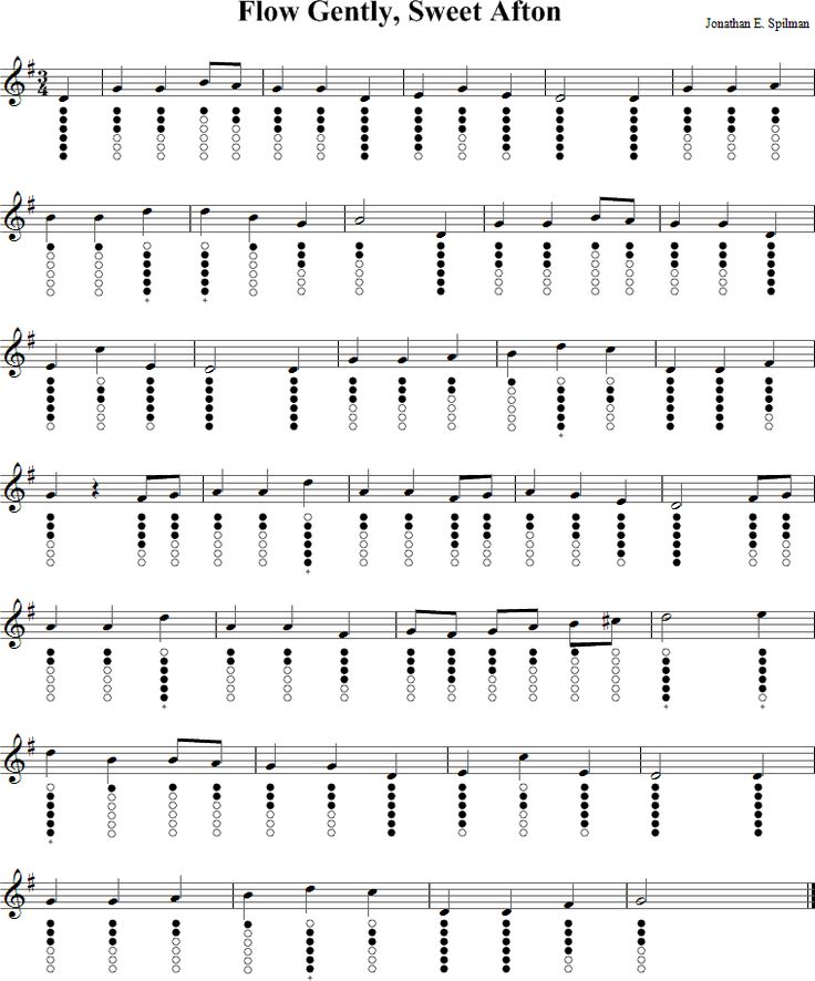 57 Best Images About Music Sheet Music On Pinterest: 78 Best Images About Music: Sheet, Theory, Listen On