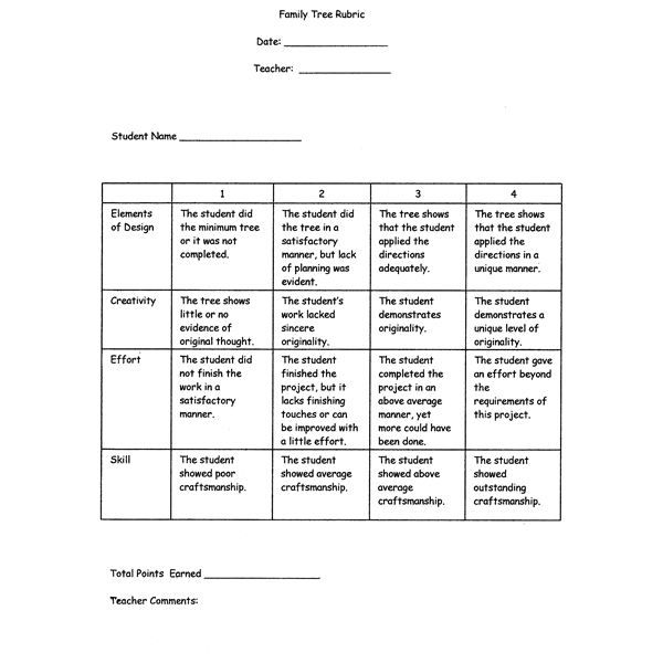 Check It Out Family Tree Lesson Plan Family Tree Lesson Rubrics