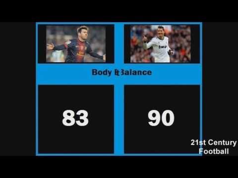 Messi Vs Ronaldo Football player comparision