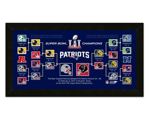 New England Patri... http://www.757sc.com/products/new-england-patriots-super-bowl-li-champions-road-to-the-super-bowl-bracket-6-75-x-13?utm_campaign=social_autopilot&utm_source=pin&utm_medium=pin #nfl #mlb #nba #nhl #ncaaa #757sc