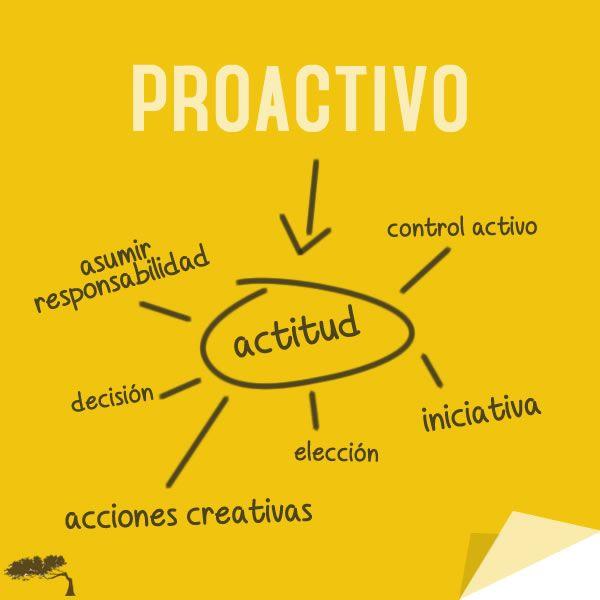 Eres una persona proactiva? El liderazgo, la productividad, la efectividad, la independencia y todo con lo que la mayoría de las personas sueñan tiene que ver con esta actitud.