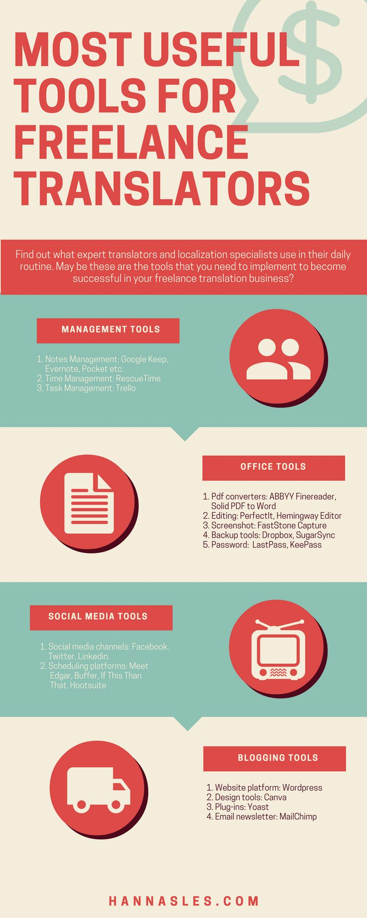 Freelance translation jobs russian english сайт портфолио фрилансера