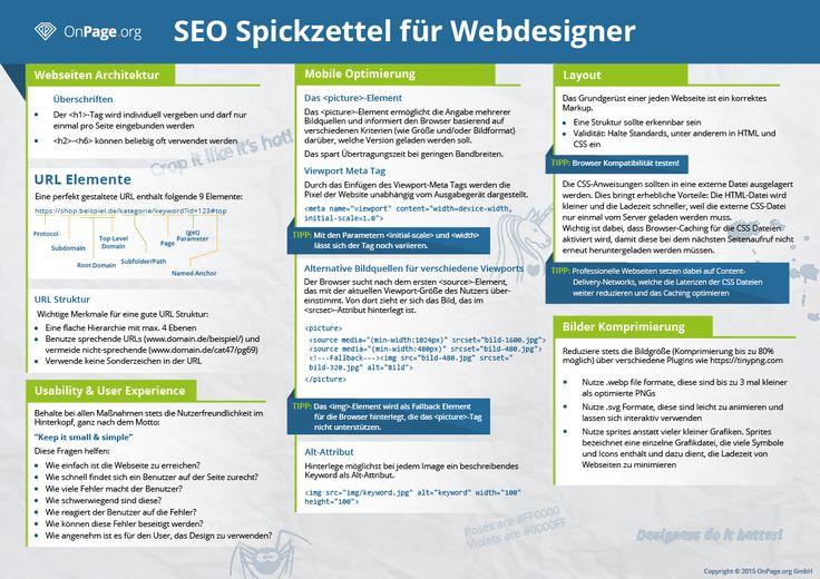 SEO Spickzettel für Webdesigner von OnPage.org