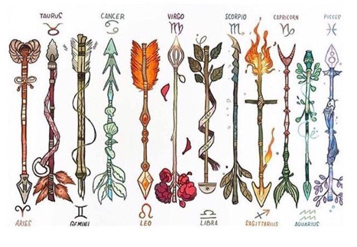 Pin by chris goins on tattos   Zodiac tattoos, Tattoos, Body art tattoos