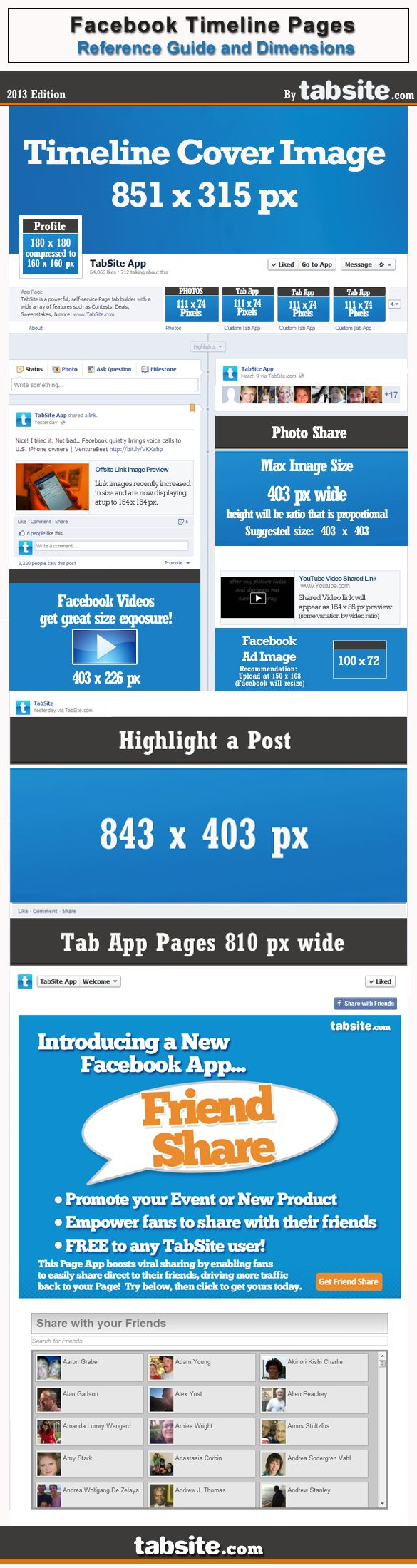 #Facebook Timeline #changes and size template. The Facebook pages have changed but the ONE constant is the value of images within Pages.  Images matter in posting, cover images are key to introducing a Page, and the size of images in links and video previews have been important updates by Facebook.  The #Infographic here showcases the size of the Facebook video preview images (403 x 226 px) much bigger compared to YouTube videos.