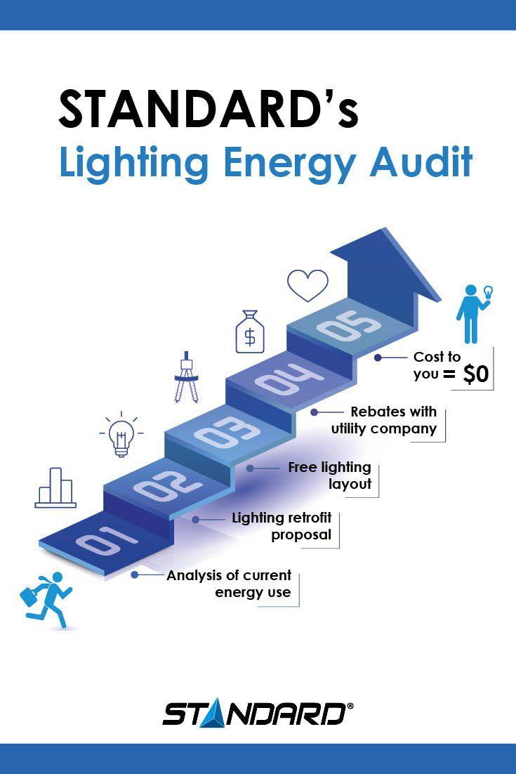 Energy Saving Request