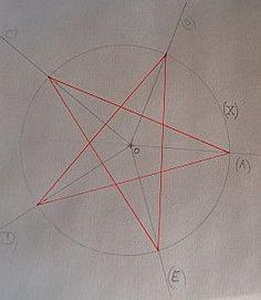 tracer une étoile a 5 branches régulières, pour le nid d'ange étoile...