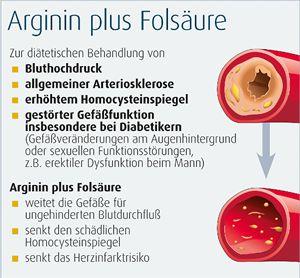 Diabetiker brauchen Arginin - Paracelsus, die Heilpraktikerschulen