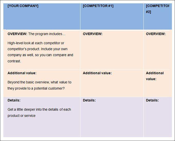 Competitive Analysis Templates 12 Free Printable Word Excel Pdf Sampels Competitive Analysis Analysis Competitor Analysis