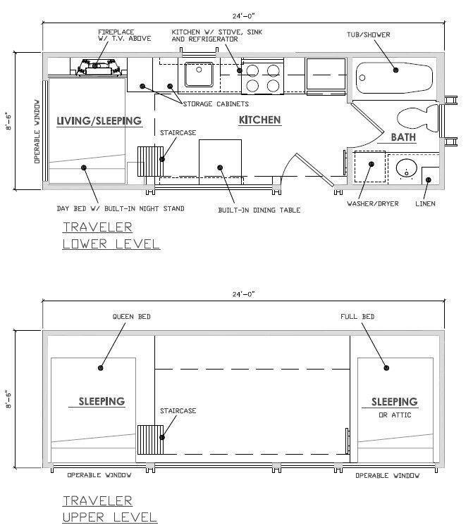 Kaufvertrag Pdf Pinterestu0027te hakkında 25u0027den fazla en iyi fikir - kaufvertrag küche pdf