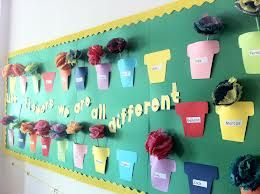 A great display idea for a topic on 'ourselves'.