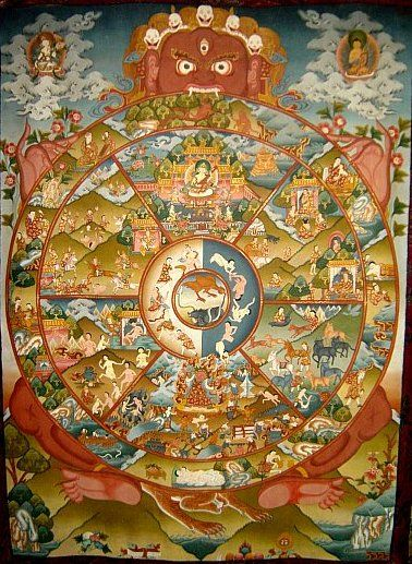 Wheel of Life Tibetan Tanka - a beautiful painting similar brought from Nepal.