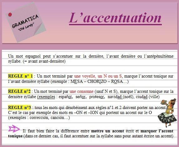 L'accentuation (ficha de gramática) - ¡Olé Lardy!