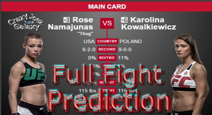 UFC 201: Prediction Rose Namajunas vs Karolina Kowalkiewicz Full Fight P...