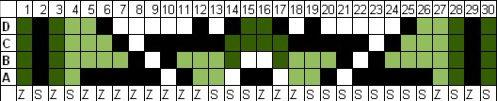 Tissage aux tablettes Motif 3 à 4 couleurs (rythme 7/7)