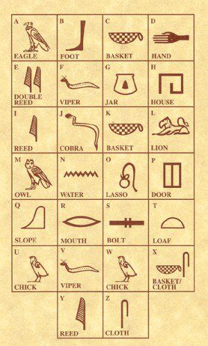 Egyptian Symbols And Their Meanings x3cbx3eegyptianx3c ...