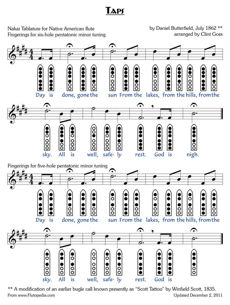Taps - Sheet Music and tablature for Native American 6 hole flute in pentatonic minor tuning.