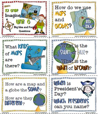 Great essential questions!