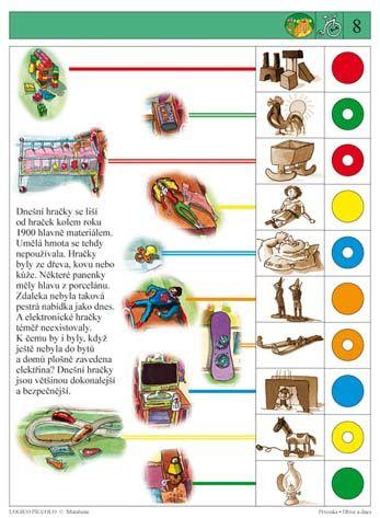 Soubor Logico Piccolo - Prvouka dávná minulost, zařazení obrázků do správné doby, tabulky vývoje