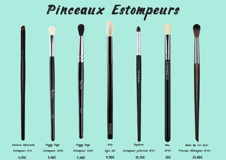 Pinceaux estompeurs : Reserve Naturelle Estompeur n°24, Peggy Sage Estompeur 135146, Peggy Sage Estompeur 135147, Kiko Eyes 200, Séphora Estompeur Précision n°29, Mac N°217, Make Up For Ever Pinceau mélangeur N°242