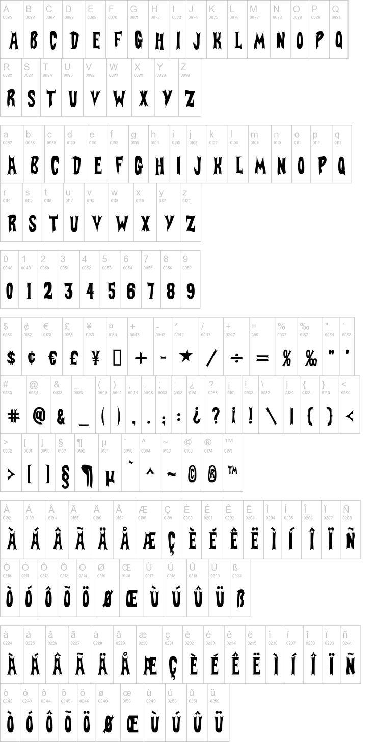 Copy Batman font