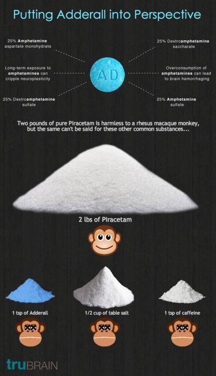 Adderall, Ritalin, Vyvanse: Do smart pills work if you don ...