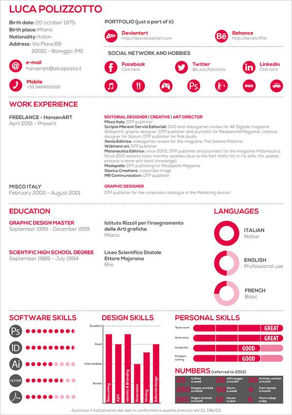 47 Best Resume Images On Pinterest Resume Ideas Cv Design And