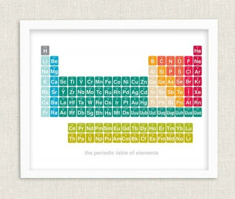 Etsy find: Math and Science Inspired Nursery Art from Halfpence Design