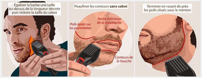 Taillez une barbe en barbe de 3 jours