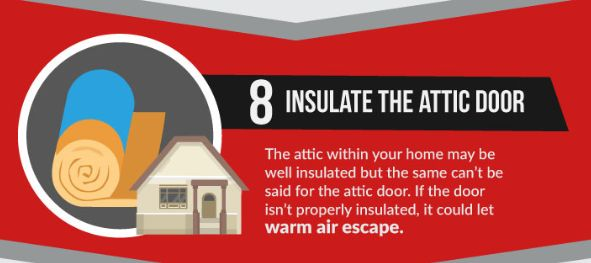 10 Facts To Save On Heating This Year Attic Doors