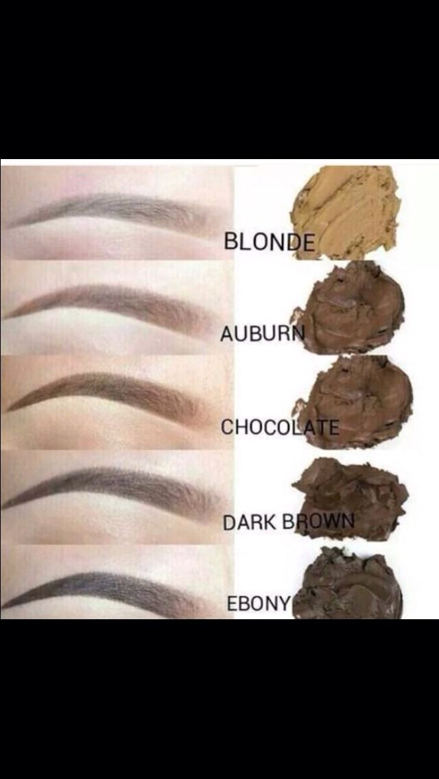Choose The Correct Eyebrow Shade