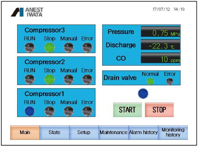 Oil-free Scroll compressor unit | Air compressor unit | Air Compressor | ANEST IWATA Corporation