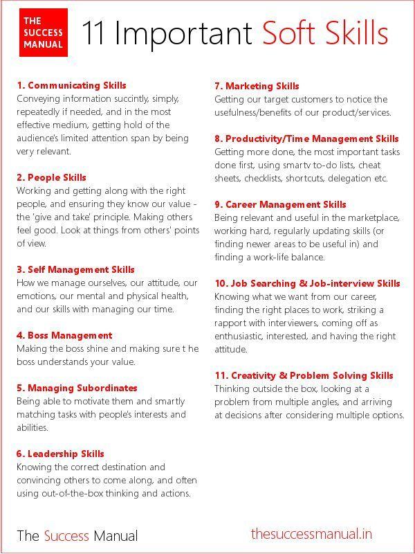 The Success Manual Job Interview Advice Job Interview Tips Job Interview Preparation
