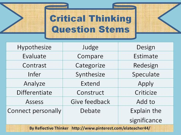 Critical thinking exercise psychology   writefiction    web fc  com P   org
