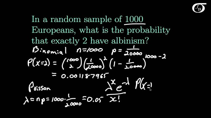 The Relationship Between the Binomial and Poisson Distributions