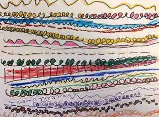 Art is Basic-- Art Teacher Blog: Easy LINE LESSON-- Kindergarten